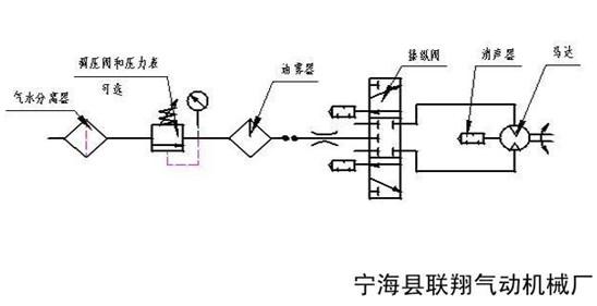 减速比大,品种多,可正反转,并且在断开气源时输出轴可自锁制动等特点